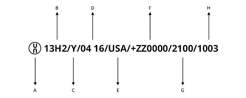 UN IDs, diagram of labeling on UN Bulk Bags, FIBCs, National Bulk Bag
