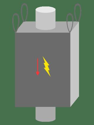 Type B FIBC bulk bags, bulk bag, National Bulk Bag
