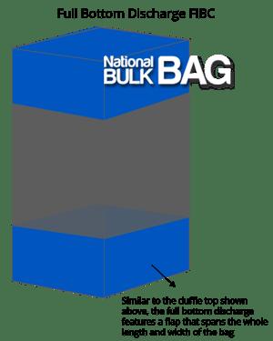 Full bottom discharge (diaper bottom) FIBC, National Bulk Bag