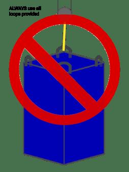 Improper suspension of FIBC, National Bulk Bag, FIBC safety