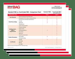 A Buyer's Guide to Food Grade Bulk Bags - National Bulk Bag.png