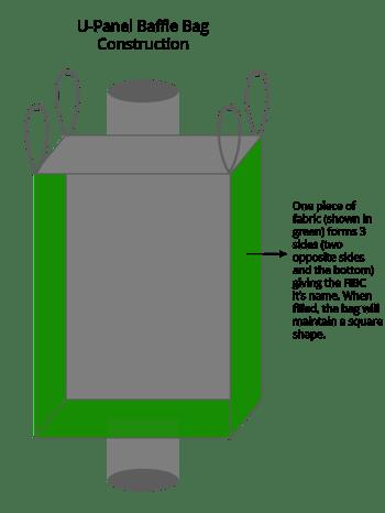 U-shape baffle bag, FIBC, bulk bag with baffles