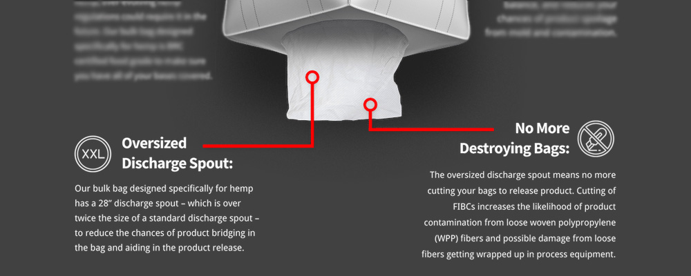 What is an Over-sized Spout Bottom FIBC?, National Bulk Bag
